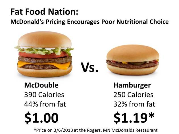 Fat Food Nation: McDonald's Pricing Encourages Poor Nutritional Choice